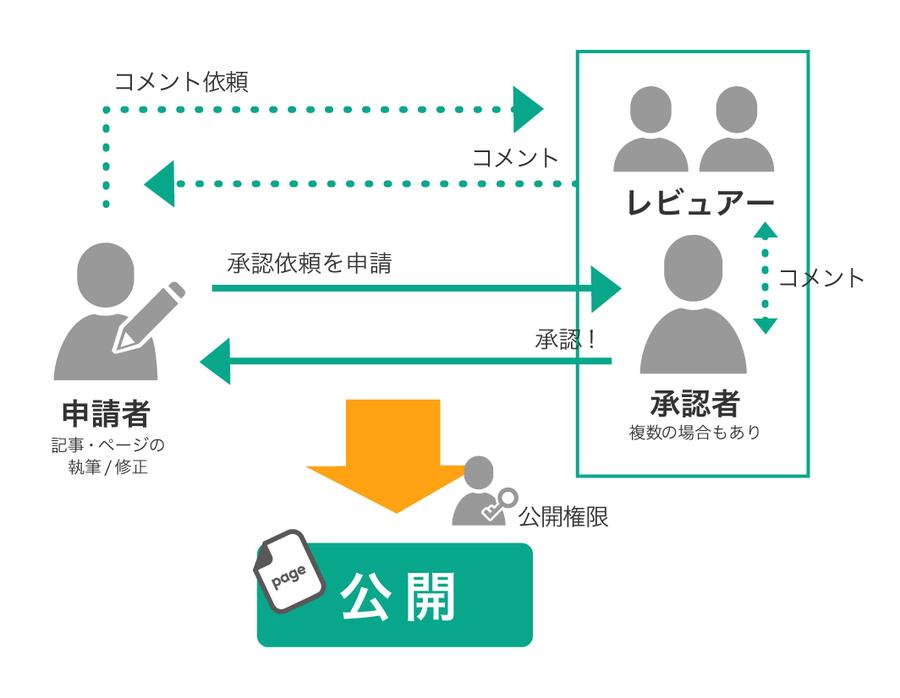 MTnet_workflow_image.png