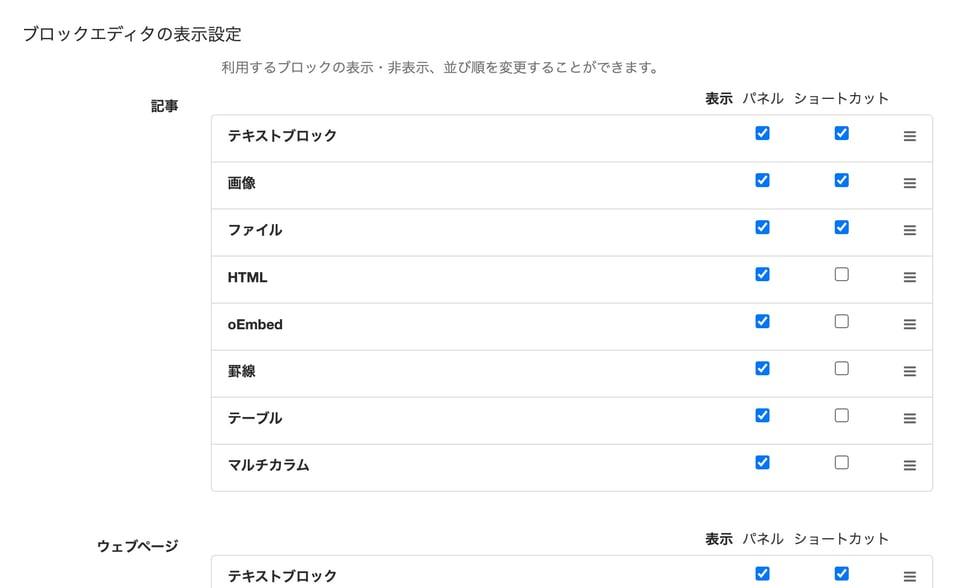 MovableType.net ブロックエディタ ブロックエディタの表示設定