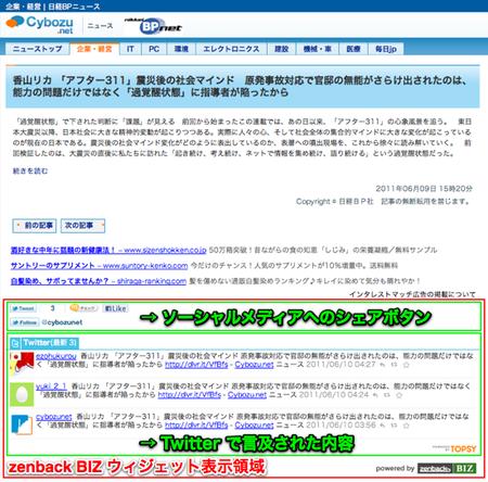 記事フッターに設置されたzenback BIZウィジェット