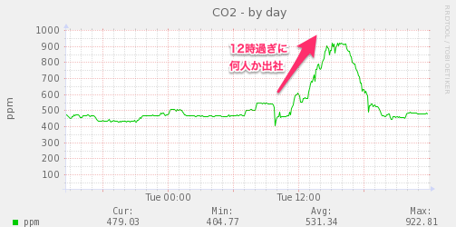co2graph_1.png