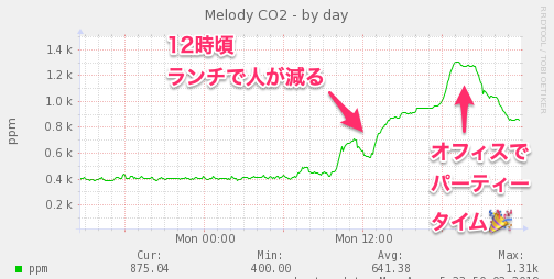 co2graph_2.png