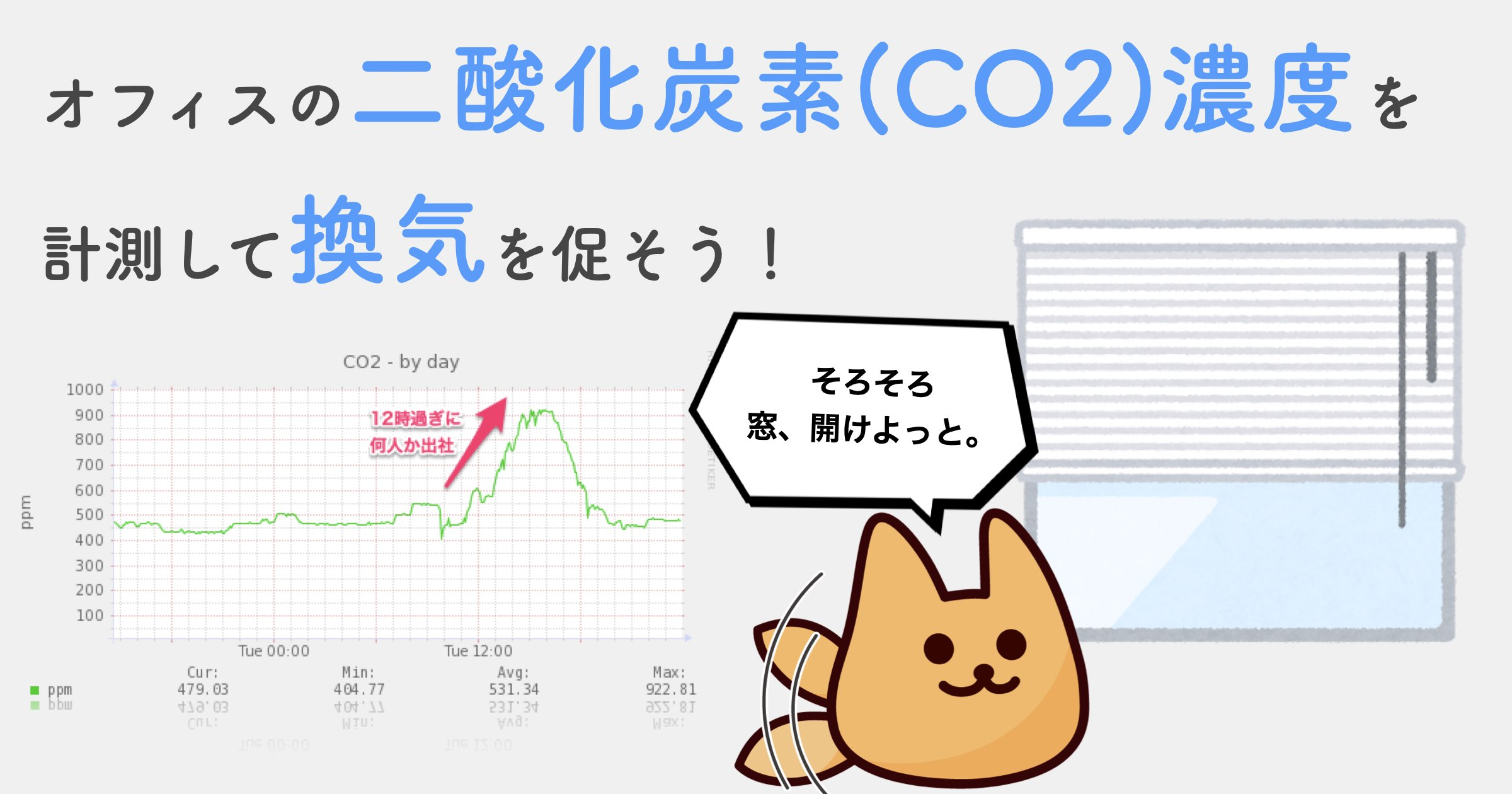 オフィスの二酸化炭素(CO2)濃度を計測して換気を促そう!